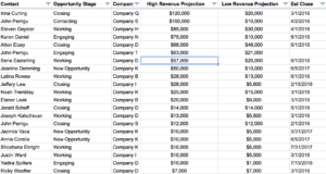 Spreadsheet of Infusionsoft Opportunities Companies & Contacts